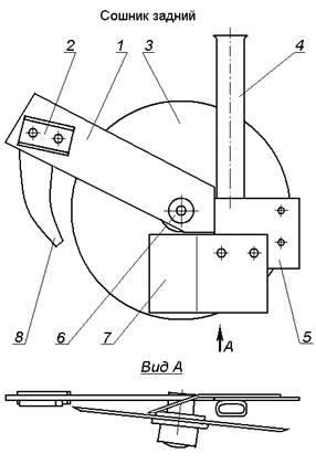 ...сошники унифицированным узлом крепления (2) крепятся взамен двухдисковых сошников к поводку сошникового бруса.